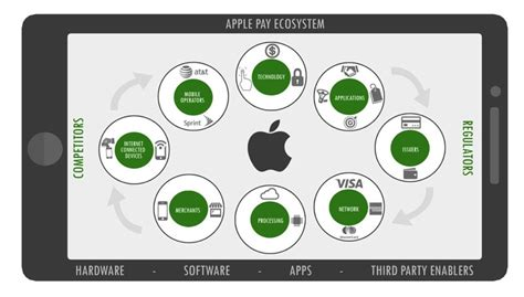 """RBC VP on Apple Pay in Canada: """"Major Interest to the"""