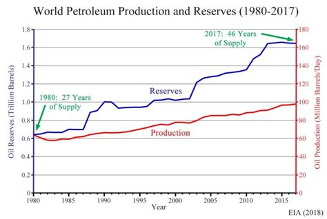 Why Resources Aren't 'Natural' and Will Never Run Out