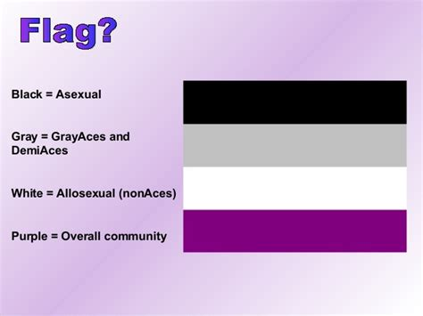 Asexual Powerpoint