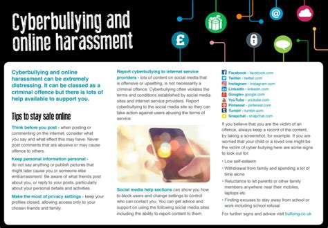 Cyberbullying and online harassment support guide