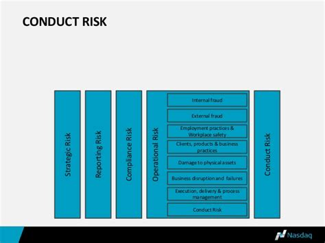Effectively managing operational risk